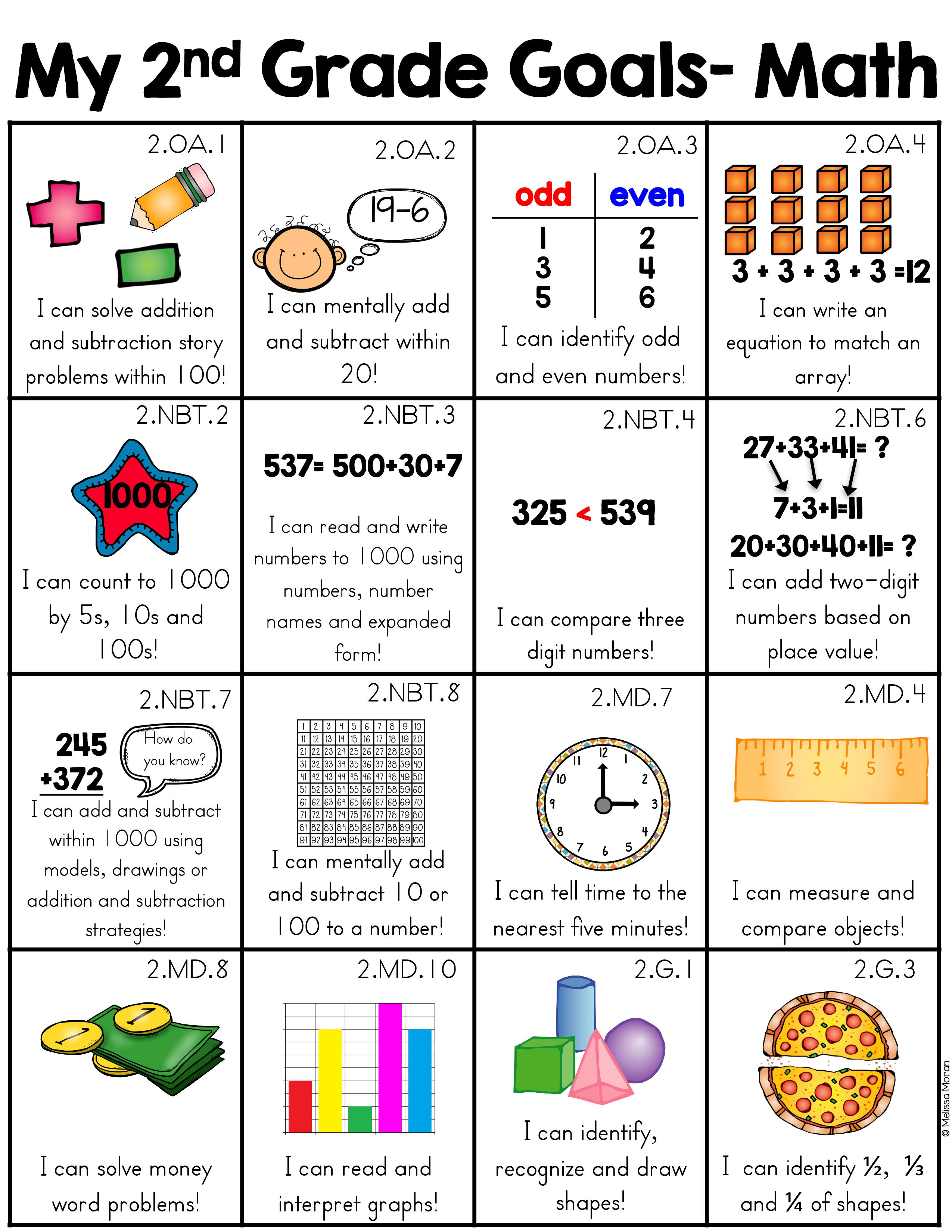 Second Grade Standards