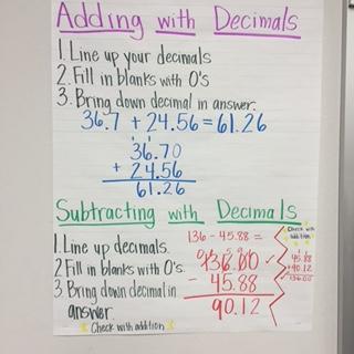 Math anchor charts fifth grade kennedy powell elementary school math anchor charts ccuart Choice Image