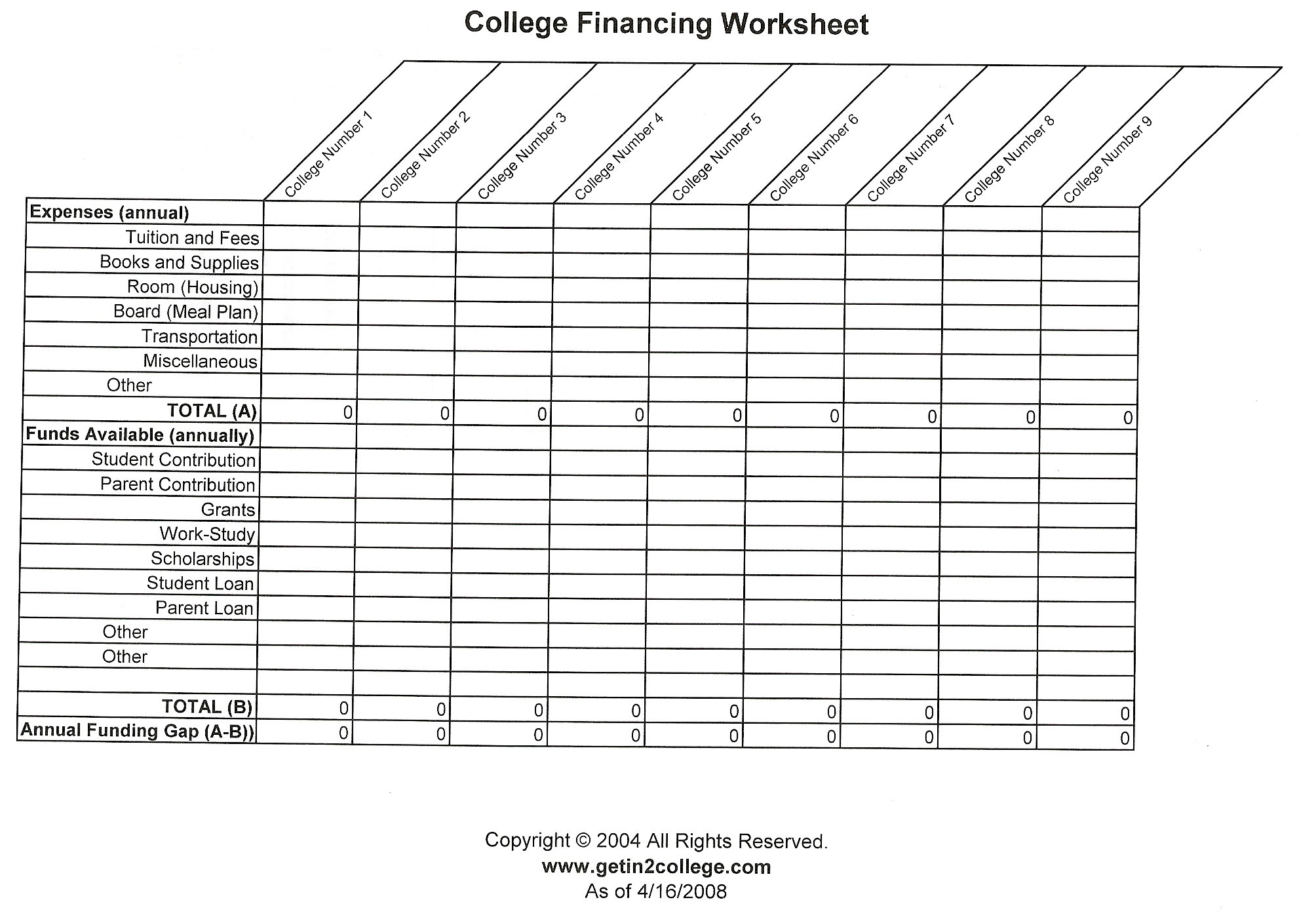 College Planning Guidance Counseling Reedley High School – College Worksheets