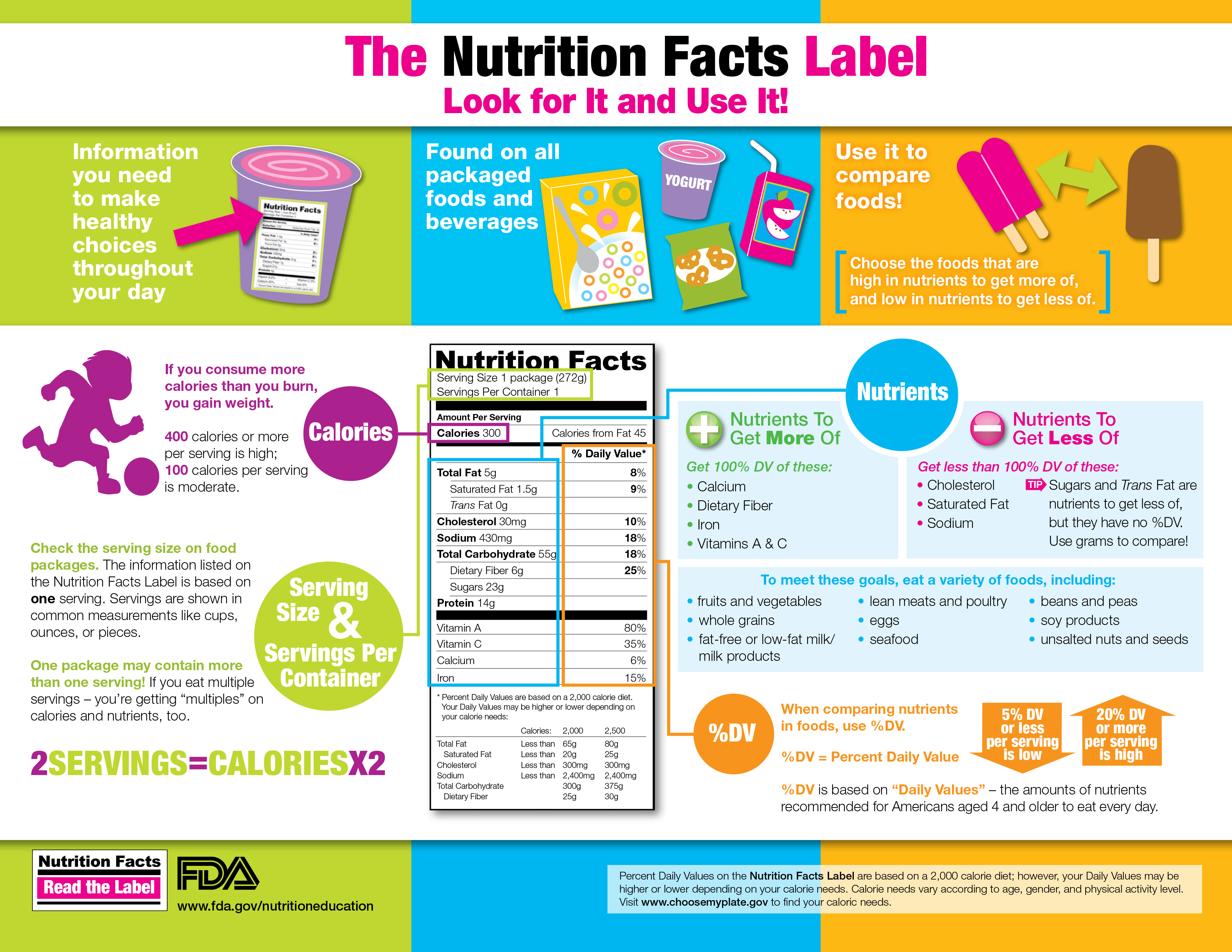 Nutrition Resources – Student Nutrition – Lovejoy Independent School