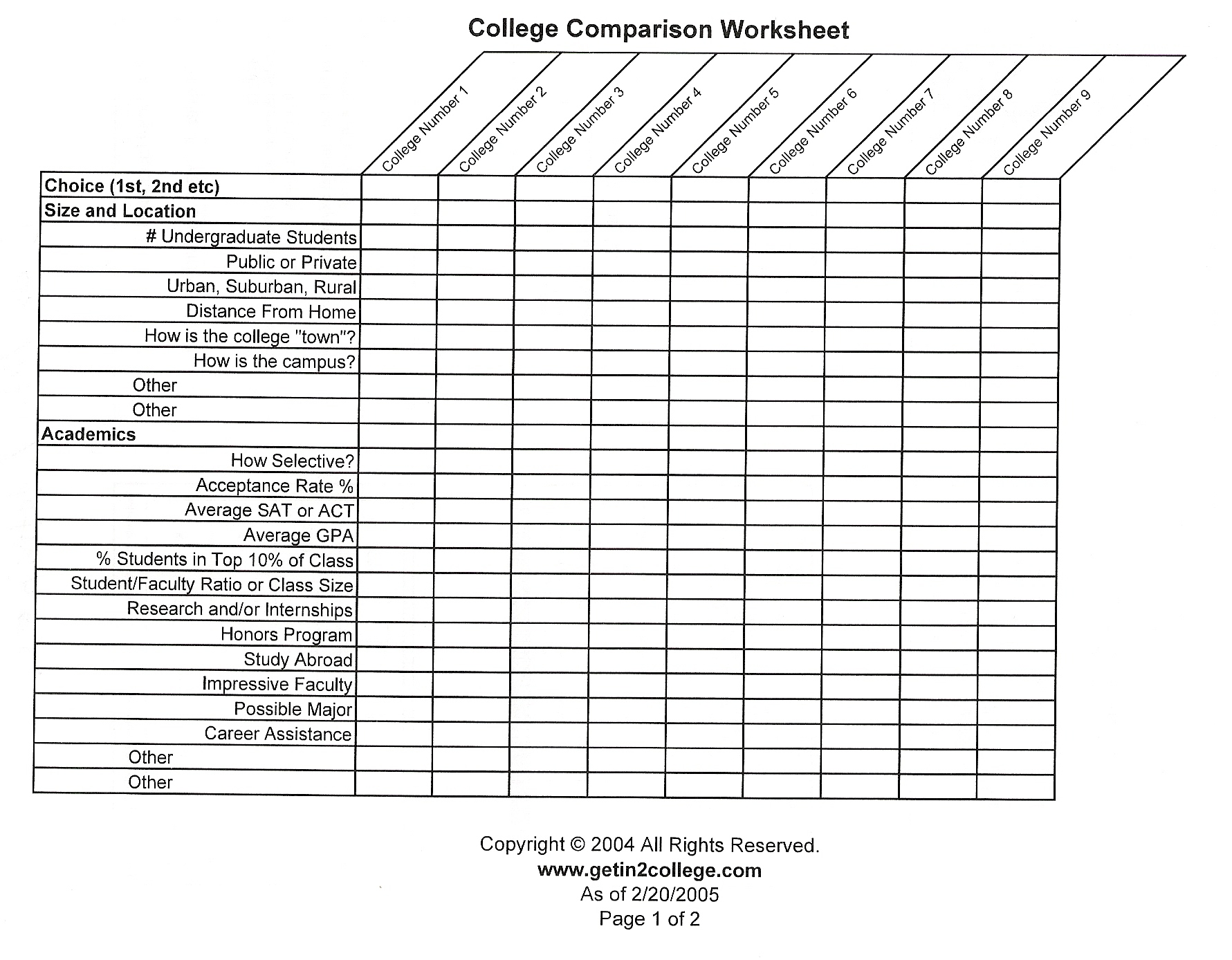 College Planning Guidance Counseling Reedley High School – College Comparison Worksheet